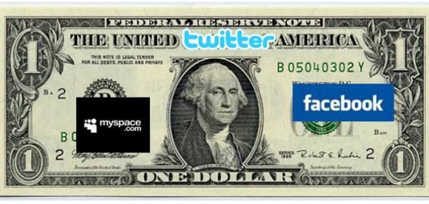 Sosyal Medya Kaç Para?