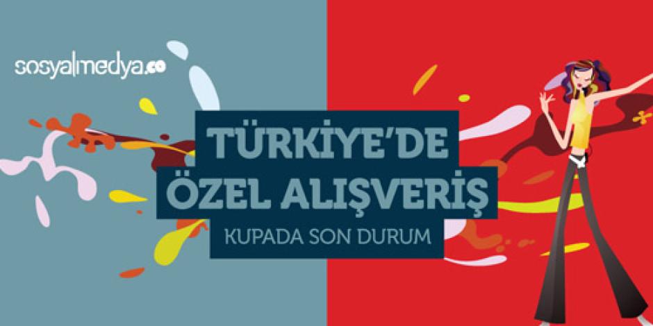Türkiye'de Özel Alışveriş [Infographic]