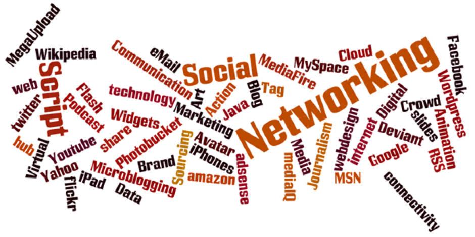 Hangi Sosyal Ağ, Nasıl Bir Dijital Pazarlama? [Infographic]