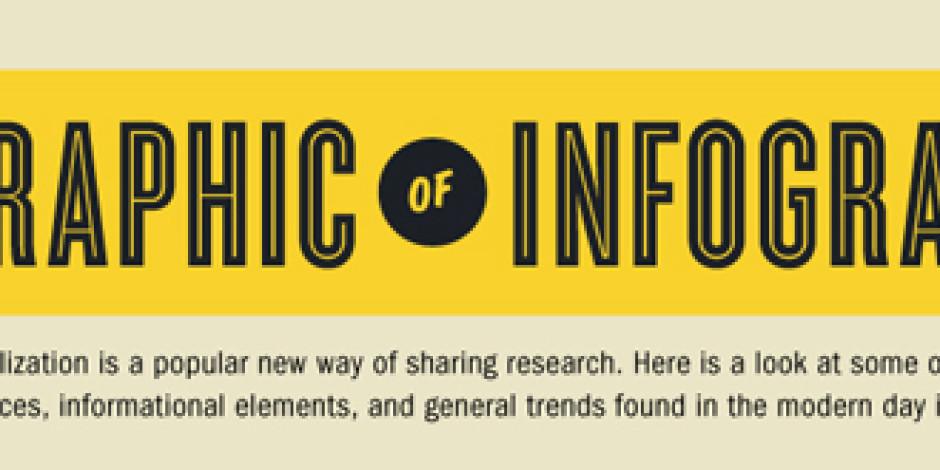 İnfografikler Nasıl Hazırlanıyor? [Infographic]
