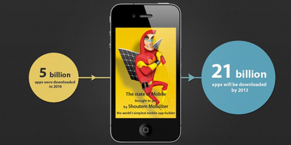 ABD Pazarında Mobil Uygulama Analizi [Infographic]