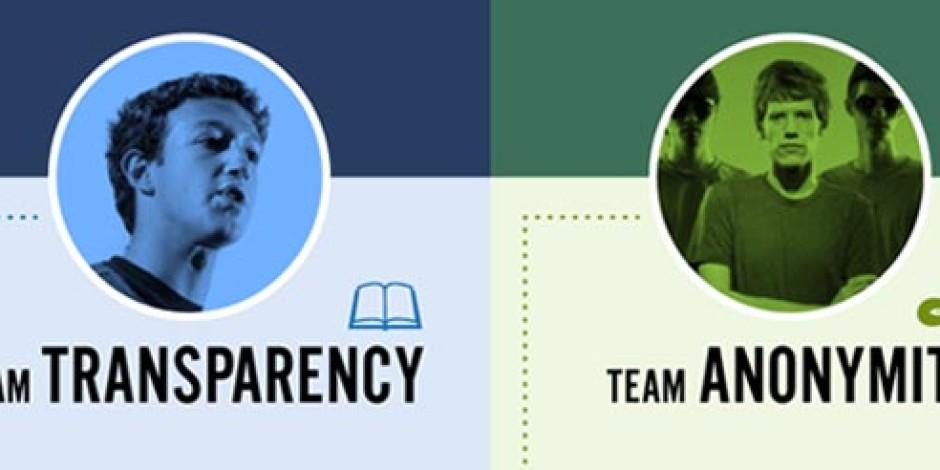 Sanal ve Gerçek Kimlikler: Facebook vs. 4Chan [Infographic]