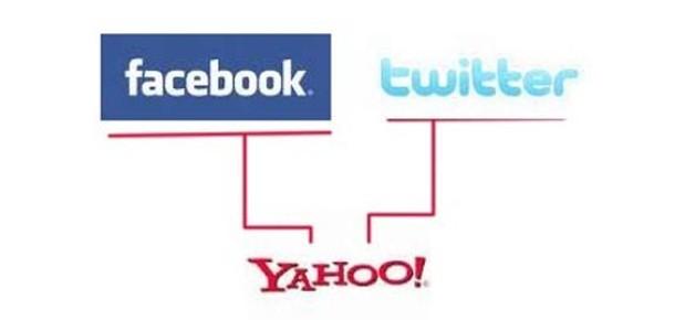Yahoo Mail ile Twitter ve Facebook Kullanabilirsiniz