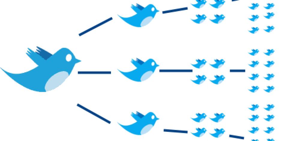 Twitter, Re-Tweet Sitesini Satın Aldı