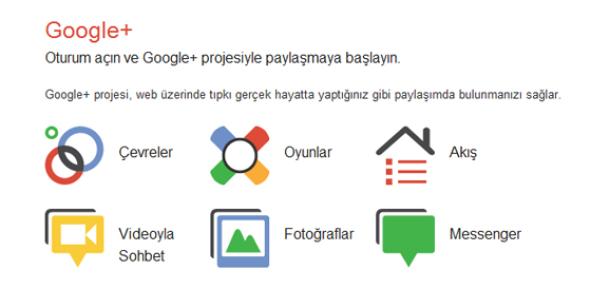 Davetiyeyi Kaldıran Google+, Yeni Özelliklerini Açıkladı
