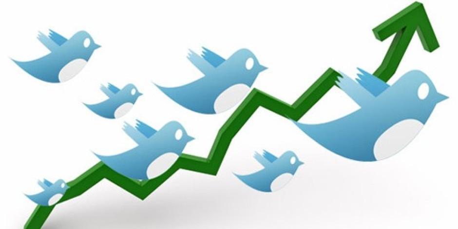 Twitter'da Takip Ettiğimiz Markalardan Daha Sık Alışveriş Yapıyoruz