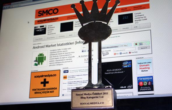 En İyi Kurumsal Blog Ödülünü Aldık. Peki, Neden?