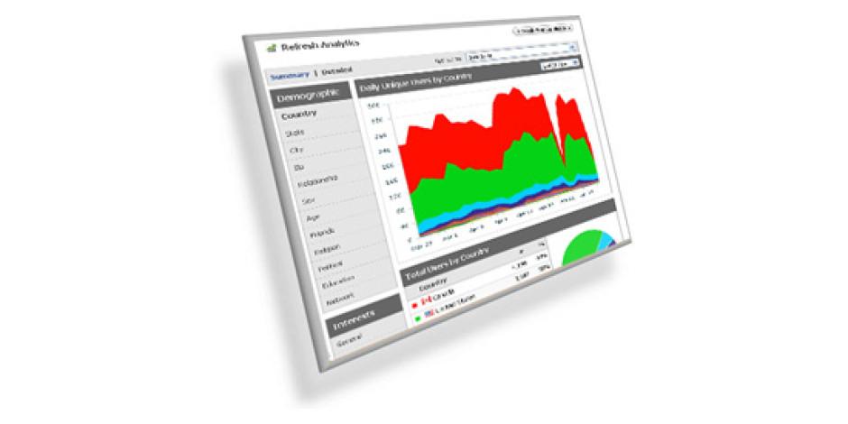 2011'in Küresel Web Analitik Rakamları [İnfografik]
