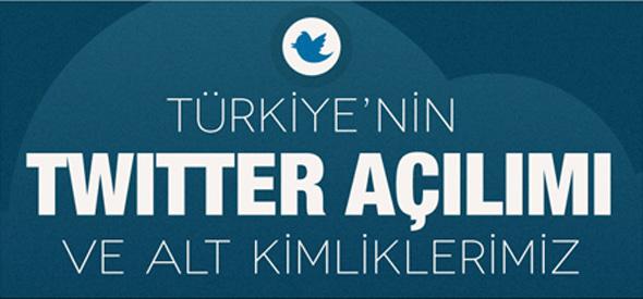 Türkiye'nin Twitter Açılımı [İnfografik]