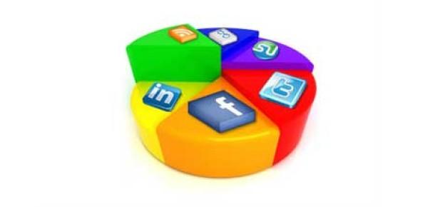 Sosyal Medyaya Maslow Yaklaşımı [İnfografik]