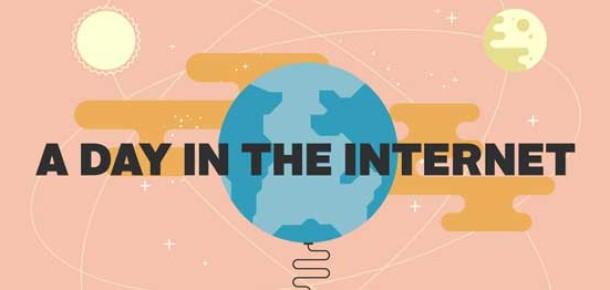 İnternette Bir Günde Neler Oluyor? [İnfografik]