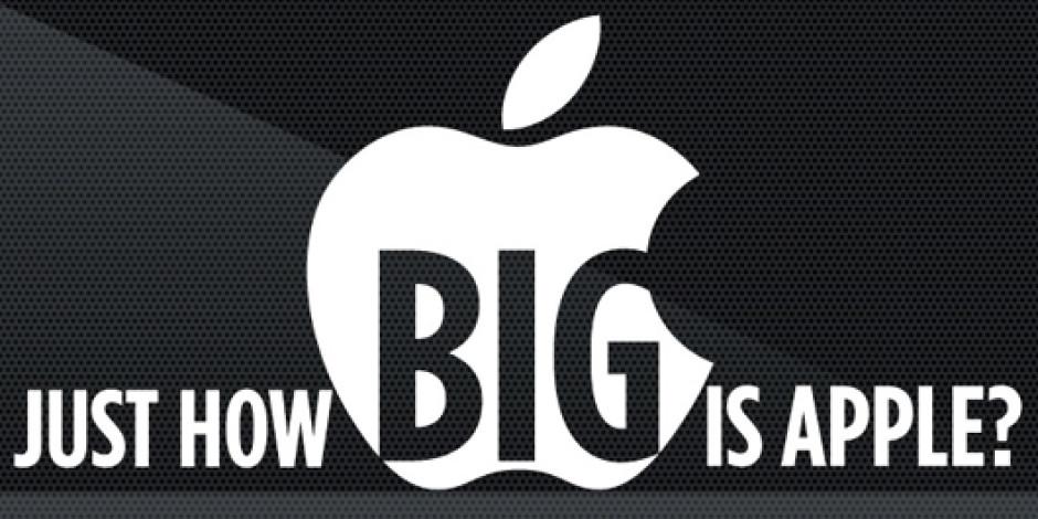 Rakamlarla Apple Gerçeği [İnfografik]