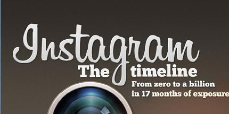 Instagram'ın Kısa Tarihi [İnfografik]