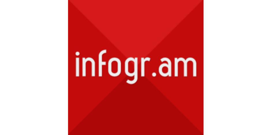 5 Dakikada İnfografik Hazırlanan Site: Infogr.am