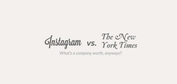 1,5 Yıllık Instagram 162 Yıllık NYT'ye Karşı [İnfografik]