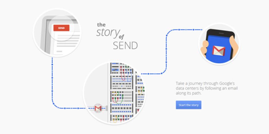 Google E-postaların Yolculuğunu Anlatıyor