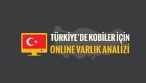 Türkiye'de KOBİ'ler İçin Online Varlık Analizi [İnfografik]