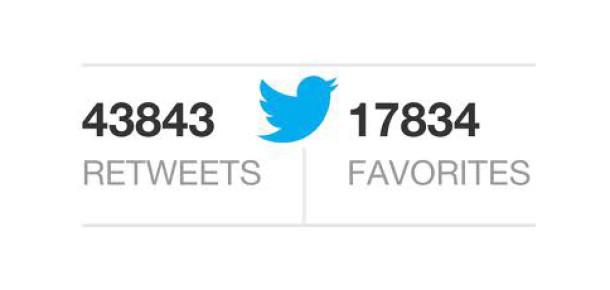 Twitter'da '+50' Engeli Aşıldı