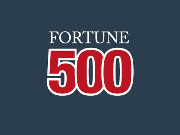Fortune 500'teki Şirketlerin %73'ü Aktif Twitter Kullanıcısı