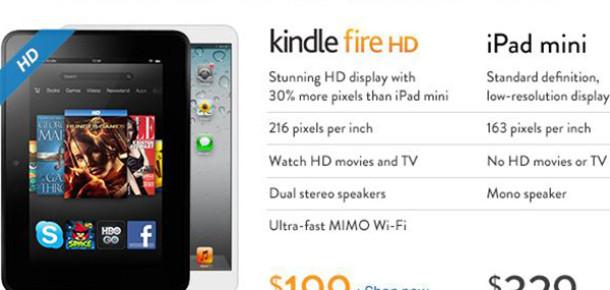 iPad Mini'nin Yumuşak Karnına İlk Darbe Amazon'dan