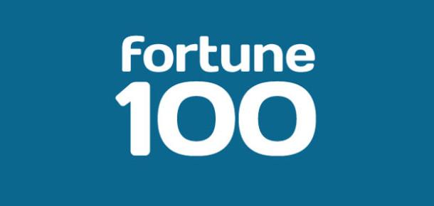 Fortune 100 Şirketleri Twitter'da Ne Kadar Başarılı