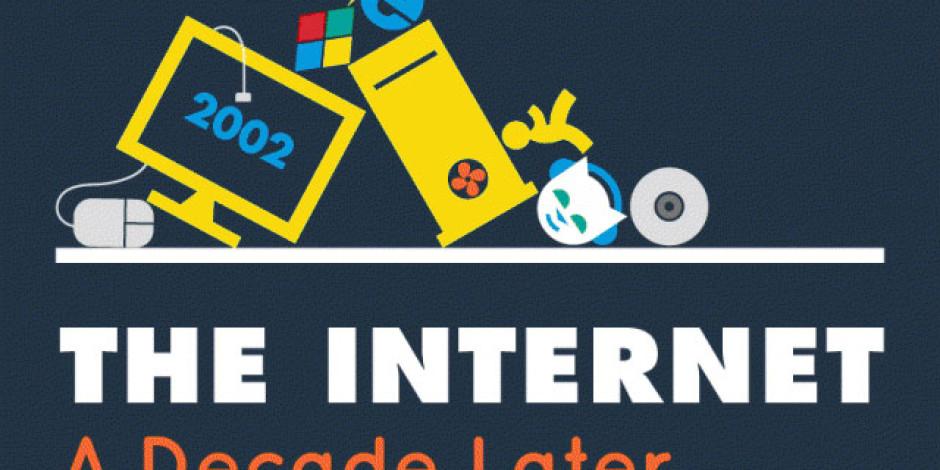İnternetin On Yılda Yaşadığı Değişim [İnfografik]