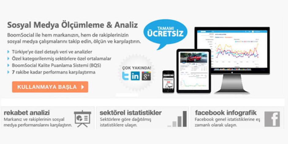 BoomSonar'ın Ücretsiz Sosyal Medya Ölçümleme Servisi BoomSocial