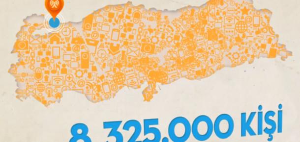 TTNET'ten Türkiye'nin Sosyal Medya Verileri
