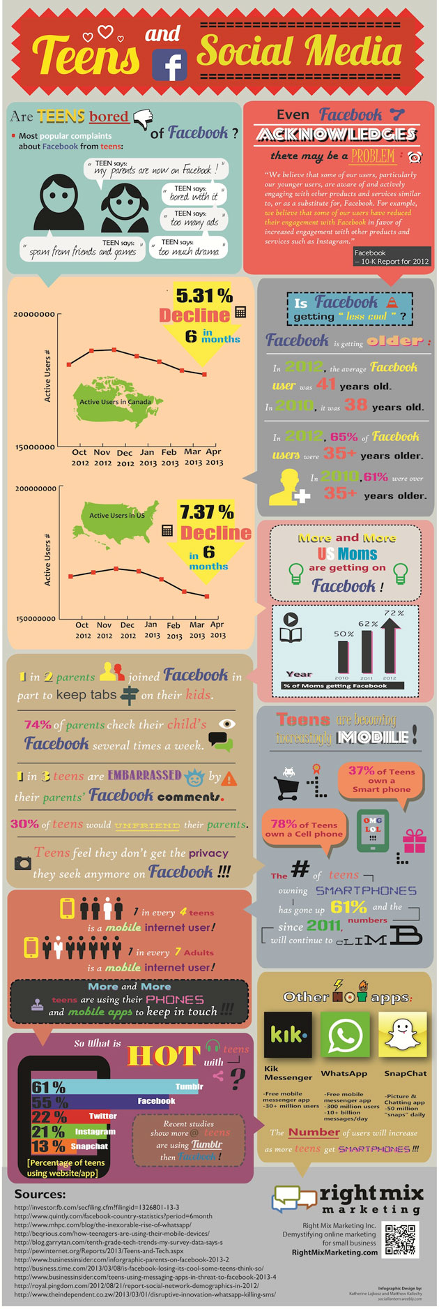 Gençler ve Facebook