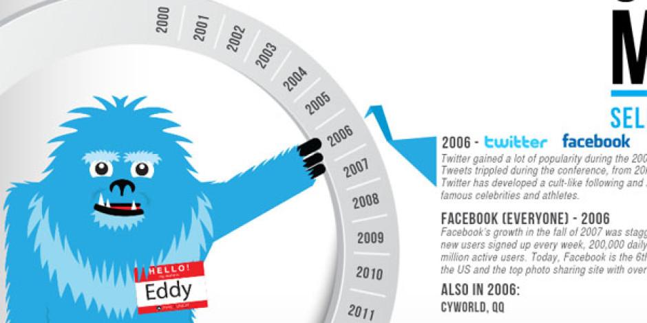 Sosyal Medyanın Tarihi [İnfografik]