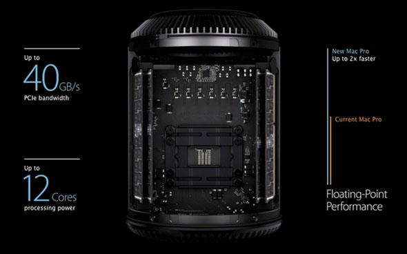 Yeni Mac Pro