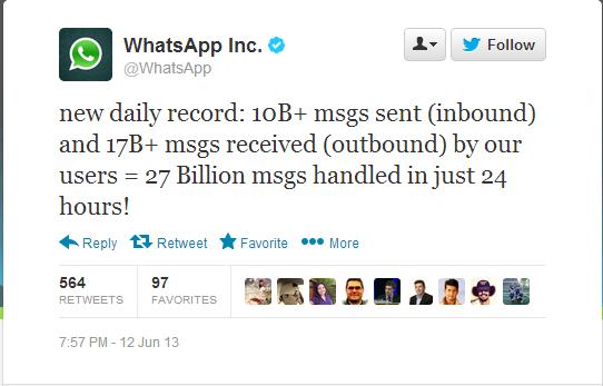 Whatsapp ın açıkladığı 27 milyarlık yeni rekoru 10 milyar
