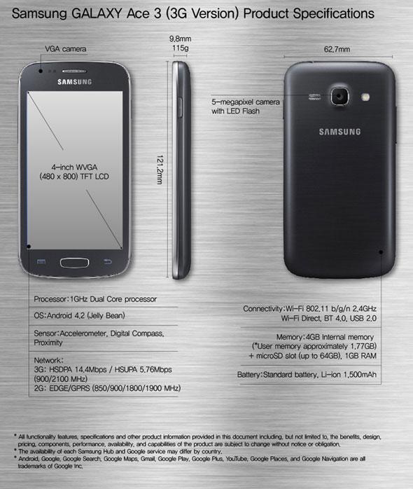 Samsung GALAXY Ace 3 3G