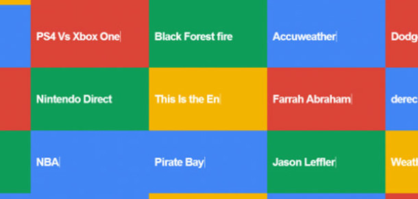 Google Arama Trendlerini Görselleştirdi