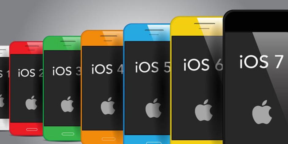iOS'un 2007'den Bu Yana Geçirdiği Değişim