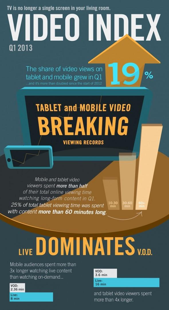 mobil-video