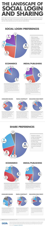 Social-Landscape-Infographic-