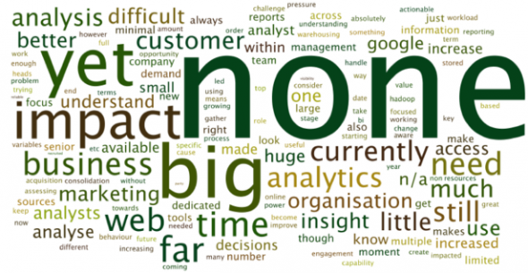 big_data_word_cloud
