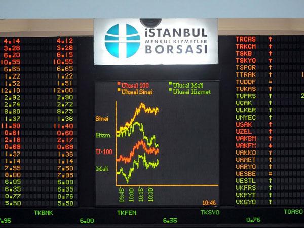 Google'ın Finans Servisi Sonunda Türkiye'de