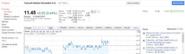 google-finans