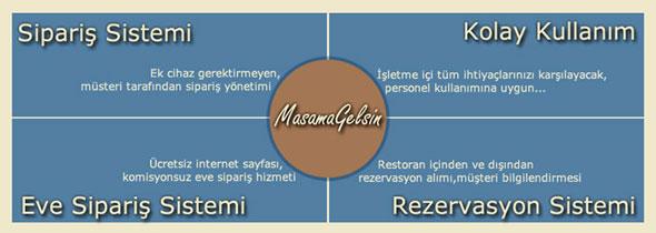 MasamaGelsin