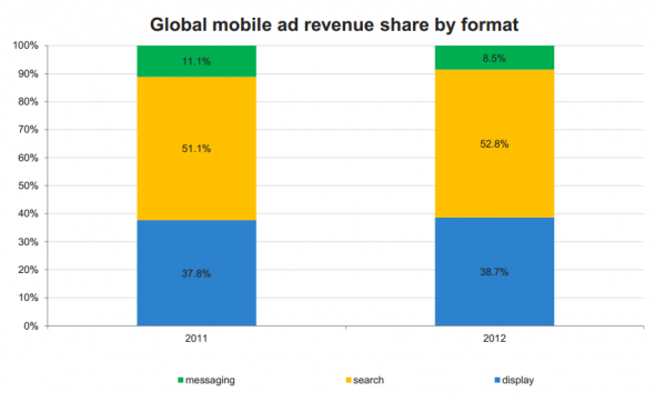 mobile-ad-format