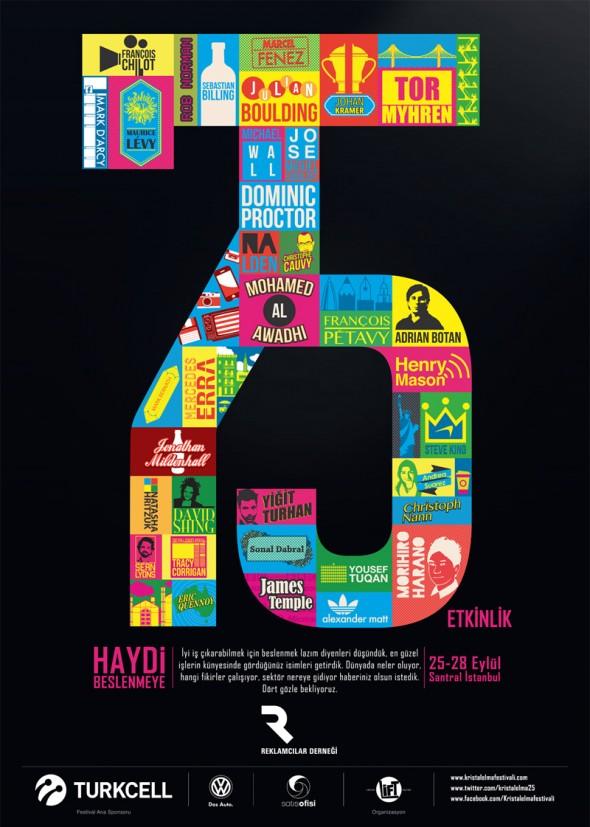 25-75 Posterler