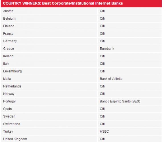 web-banks