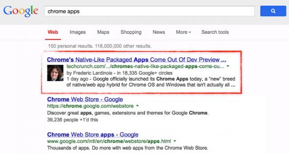 Google+ Author Atribution
