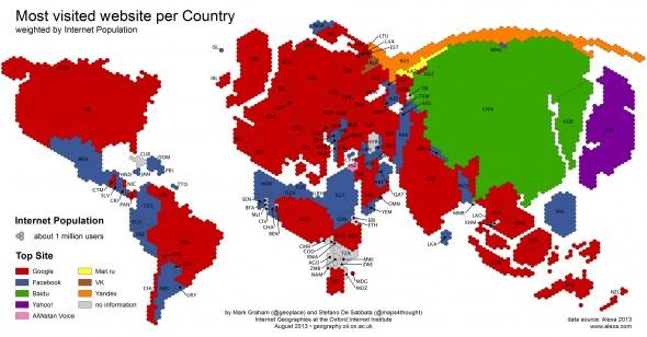 İnternet İmparatorlukları