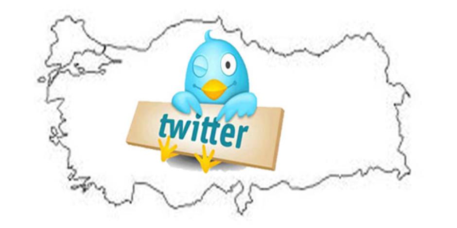 Demokratikleşme Paketi'nin Twitter Analizi