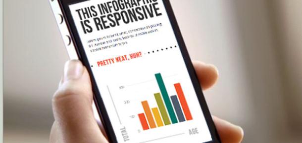 Tasarım Bilgisine Gerek Bırakmayan İnfografik Oluşturma Platformu: InfoActive