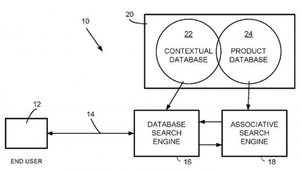 Google Patent Davası