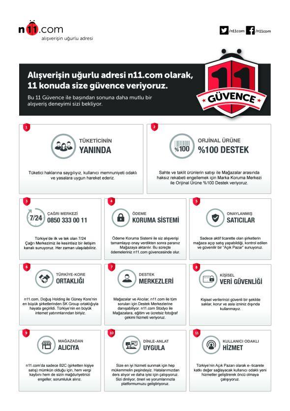 11 GUVENCE Infografik
